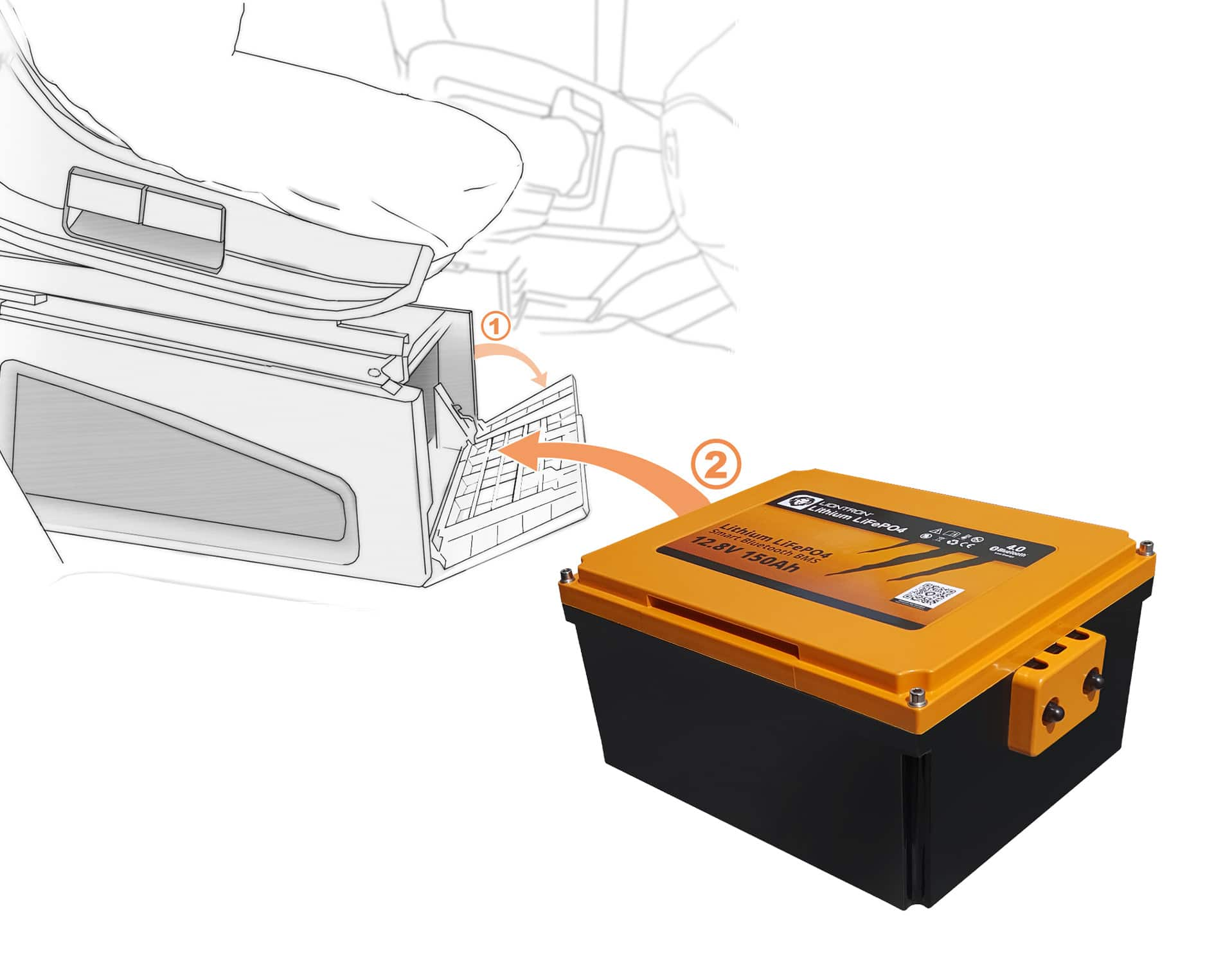 Lithium LiFePO9 LX Smart BMS 9,9V Wohnmobil Untersitz Batterie 9,9V 9Ah